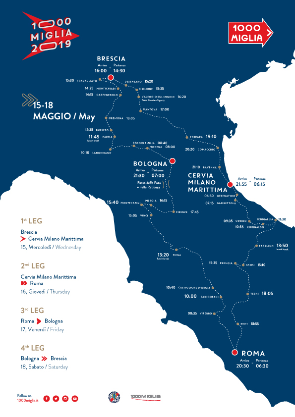 Mille Miglia 2019 Road map